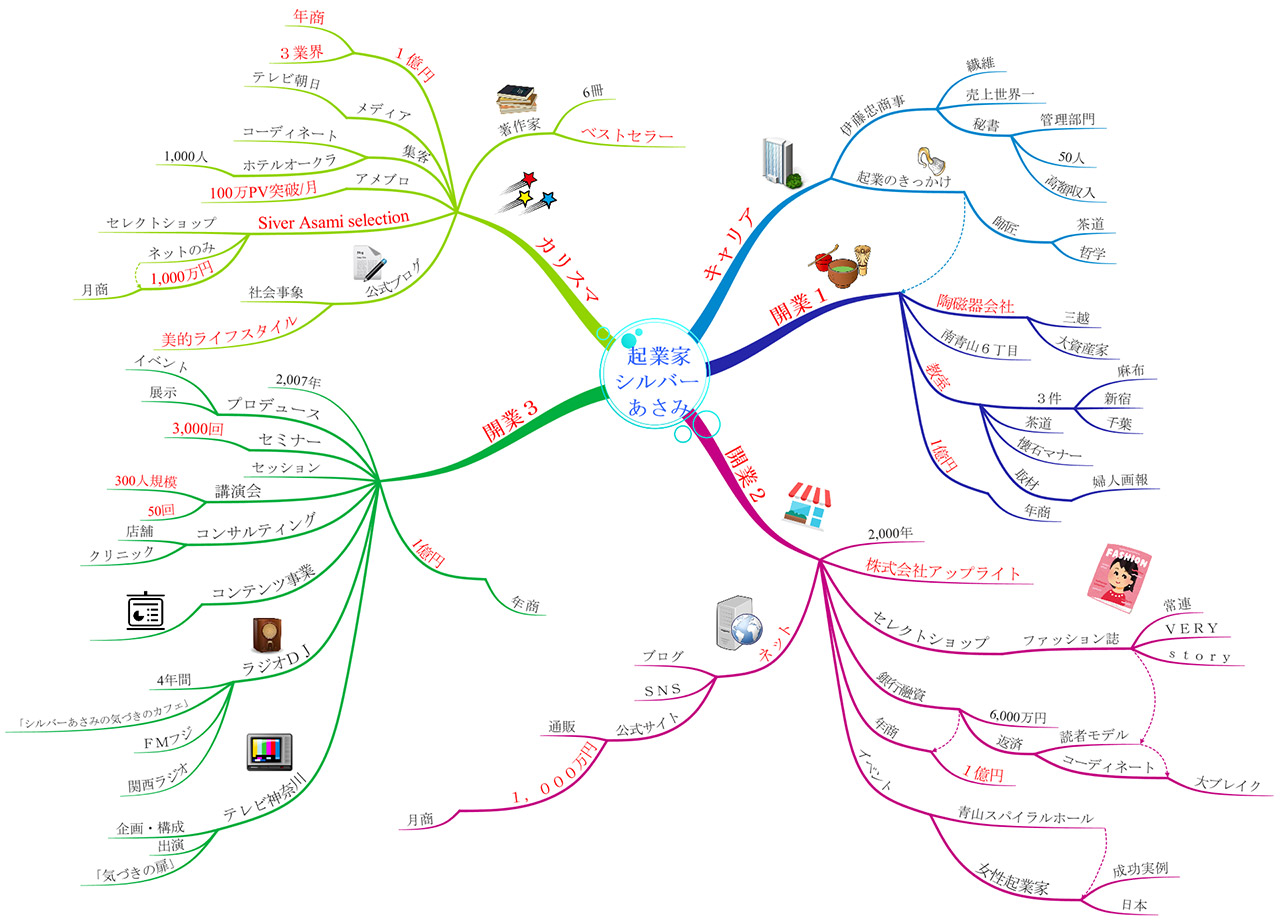mind-map-utility-mindmap-01