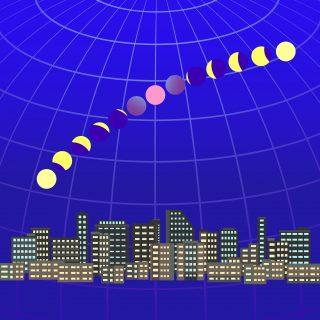 太陽と月があるからこそ、命生かされている。